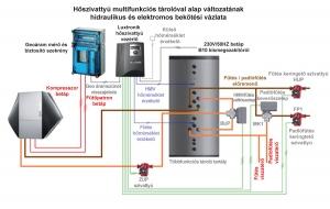 Hőszivattyú multifunkciós tárolóval: hidraulikus és elektromos bekötési vázlata